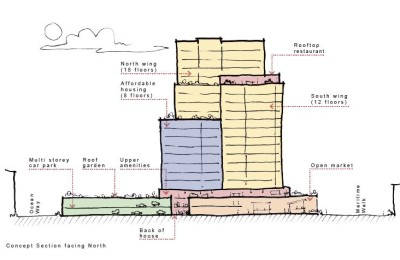 PRS feasibility design