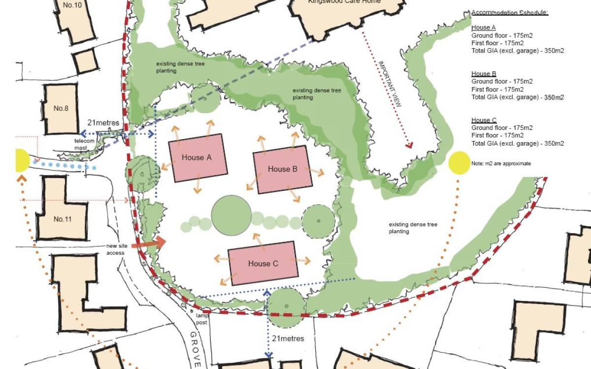 Kingswood comparison housing option