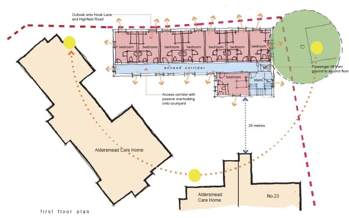 Sketch scheme first floor proposals